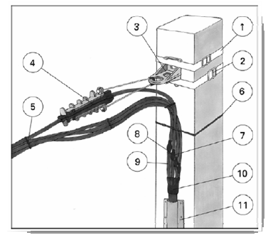 راهنمای برقراری و نصب شبكه های فشارضعیف از نوع كابل خودنگهدار