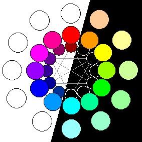 دانلود تحقیق تقسیم بندی رنگینه ها در شاخص رنگ