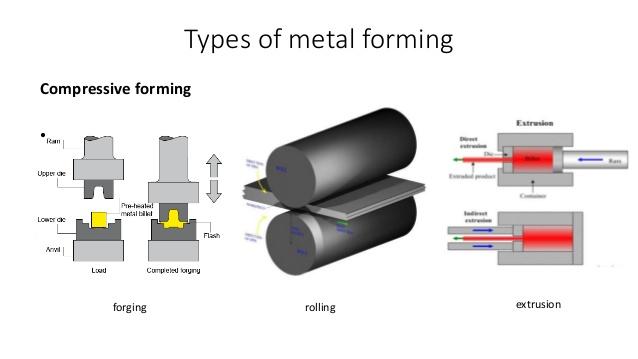 خلاصه درس شکل دهی فلزات